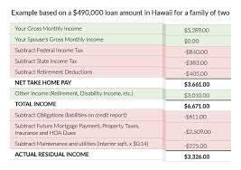 Va Residual Income Chart 2017 New Va Residual In E Worksheet