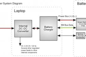 dell laptop power supply circuit diagram wiring diagram dell charger center pin voltage at Dell Laptop Power Supply Wiring Diagram