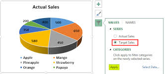 Sales Pie Chart Make Pie Charts In Excel Top 5 Types Step By Step Guide