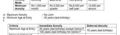Lic Jeevan Shanti Chart Lics Jeevan Shanti A Guaranteed Annuity Single Premium