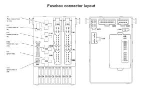 fusebox pinouts (mondeo mk1 2) www fordwiki co uk intended for