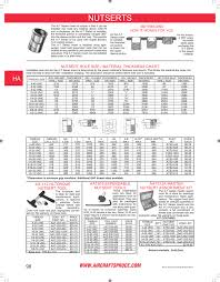 Rivet Drill Bit Size Chart Page 98 Nutserts Nutsert Hole Size Material Thickness
