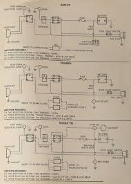 vintage tech wiring your chopper street chopper wiring diagrams