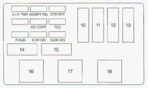 1996 chevy lumina fuse box wiring diagram structure chevrolet lumina 1996 fuse box diagram auto genius 96 chevy lumina fuse box diagram 1996 chevy lumina fuse box