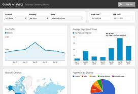 Polymer Elements Google Analytics Demos Tools