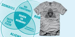 Zombie Alien Robot Venn Diagram Zombies Robots And Aliens Venn Diagram T Shirt Design By