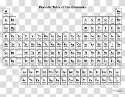 Chemical Elements Chart Periodic Table Chemical Element Chemistry Periodic