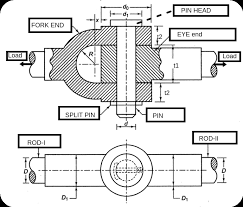 Tie Rod End Taper Chart Knuckle Joint Design Procedure Problems And Questions