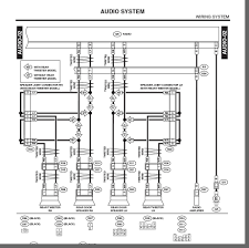 what is the wiring diagram for the 2003 subaru baja factory graphic