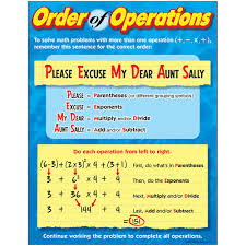 Math Operations Chart Order Of Operations Learning Chart