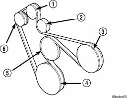 87 dodge ram 1 ton 318 van belt diagram fixya zjlimited 60 gif
