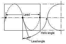 Lead Engineering Wikipedia