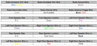 diagrams 7681024 dicktator wiring diagram dicktator connection Vz Wiring Diagram Radio vz commodore audio wiring diagram i will either run it as the dicktator wiring diagram vz wiring diagram stereo