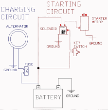 small engine starter solenoid wiring Lawn Mower Wiring Schematics Yard Machine Riding Mower Wiring Diagram
