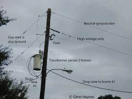 see inside main breaker box Power Pole Transformer Wiring full image, tripped fuse Pole Transformer Wiring Diagrams