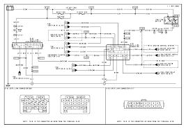 data link connector diagram data image wiring diagram 2000 chevrolet lumina 3 1l fi ohv 6cyl repair guides data link on data link connector
