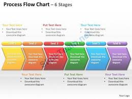 Flow Chart Powerpoint Presentation Flowchart Presentation Flow Chart Template Process Flow