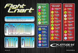 Latitude 64 Chart Latitude 64 Disc Golf Flight Guide Reis Dgc Disc Golf