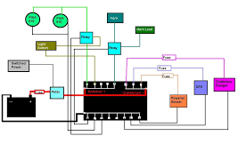 cen tech battery charger wiring diagram cen image solar charger circuit diagram pdf wirdig on cen tech battery charger wiring diagram
