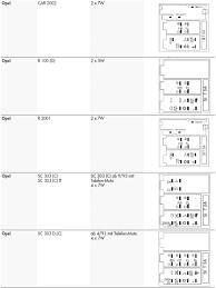 Wiring diagram vauxhall corsa c fuse box diagram bo engine