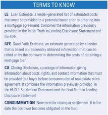 Trid Laws Tila Respa Integrated Disclosures Trid