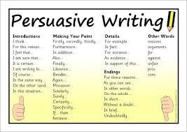 how to write a persuasive letter persuasive s letter example  how