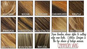 Inspired On The Hairs By Remarkable Brunette Hair Color 2018