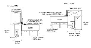 headroom door frame and calculation architects garaga for garage door framing detail