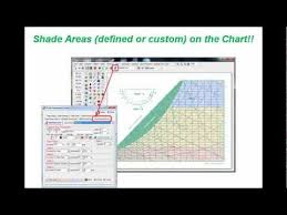 Ashrae Psychrometric Chart Pdf Si Download Ashrae Psychrometric Analysis Software Hostgiza