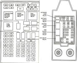 diagrams 844733 lincoln navigator 2003 fuse box 2005 navigator fuse box diagram at Fuse Box Location Lincoln Navigator