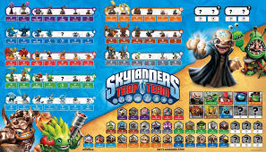Skylanders Trap Team Light Trap Masters Skylanders Trap Team Poster Close Up And Analysis