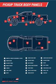 truck body panel diagram