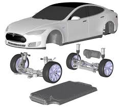 tesla electric car motor. Tesla Motors Battery Suppliers \u2013 Gigafactory And Friends | The Long Tail Pipe Electric Car Motor