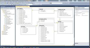 sample database diagram i created in sql server nsweeney sample database diagram i created in sql server 2012