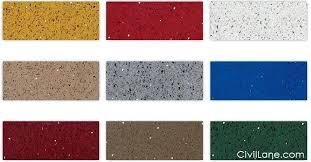 Kitchen Countertop Material Comparison Chart Kitchen Countertop Material Materials Comparison Chart Top 5