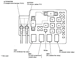 1998 acura rl fuse box location civic diagrams tech tl under the acura tl fuse box diagram 2004 1998 acura rl fuse box location civic diagrams tech tl under the hood wiring diagram