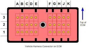 detroit ddec 2 ecm wiring diagram detroit image detroit diesel ddec iii and iv ecm vehicle and engine connectors on detroit ddec 2 ecm