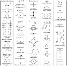 jic standard symbols for electrical ladder diagrams womack machine illustration 80 2 jpg device designations