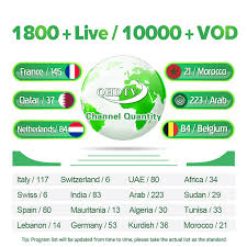 Mega Discount <b>Leadcool</b> Arabic IPTV France <b>QHDTV 1 Year</b> ...