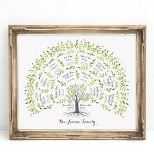 Lds Genealogy Fan Chart Free Genealogy Fan Chart 3 Generations Watercolor Pedigree Chart Family History Ancestry Family Tree Print