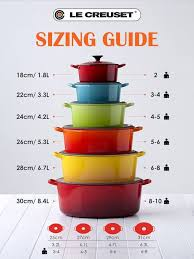 Staub Cocotte Size Chart Le Creuset Size Guide Le Creuset Cookware Le Creuset Kitchen