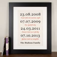 on personalised framed wall art uk with personalised the family print gettingpersonal uk