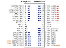 arduino data sheet using atmega16 with arduino ide openhardware ro