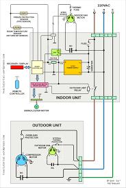 wiring diagram ac cassette daikin inspirationa wiring diagram air wiring diagram for air conditioner thermostat wiring diagram ac cassette daikin inspirationa wiring diagram air conditioner inverter valid ac schematic diagram