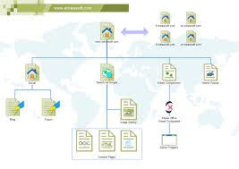 free sitemap template sitemap free sitemap templates ideas