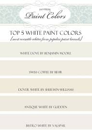 Top 5 White Paint Colors {most Versatile Whites From 5 Popular Brands}