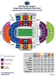 Nittany Lion Club Single Game Ticket Prices Announced For