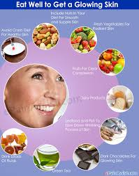Eat Well To Get A Glowing Skin Healthy Diet Meal Plan