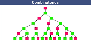 Image result for combinatorics