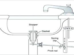 sink stopper removal american standard bathroom